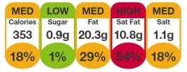 food-labelling-from-bbc